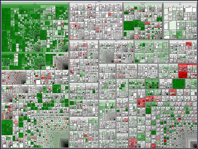 2002 Usenet tree map by number of returnees